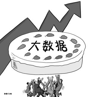 php+mysql百万级